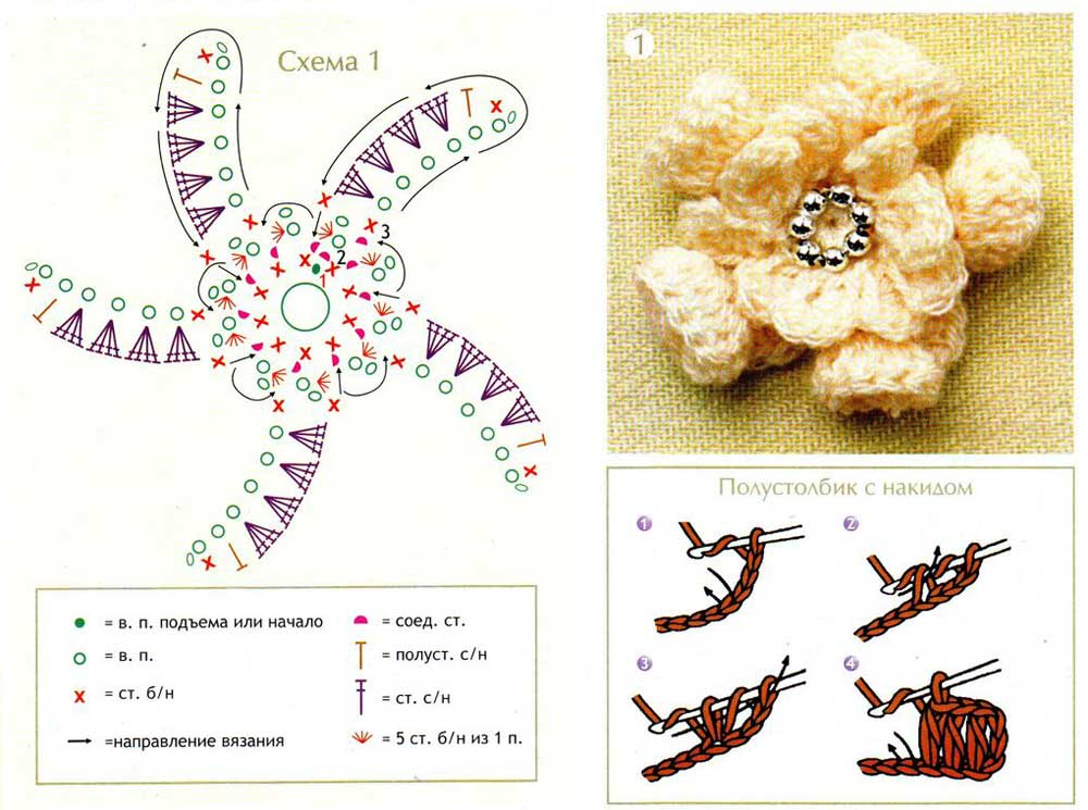 Flower crochet diagram with beads