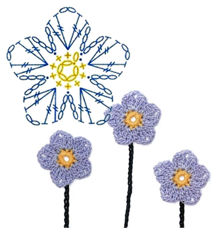 Flower crochet diagram